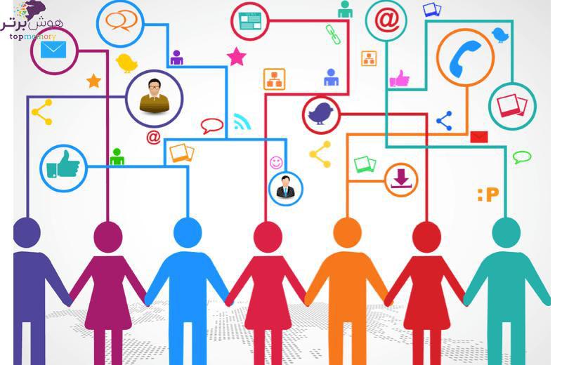 مهارت های اجتماعی و هوش هیجانی