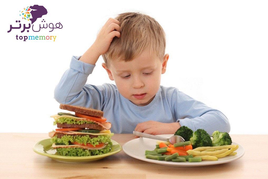 کنترل شخصی و افزایش تمرکز در کودکان