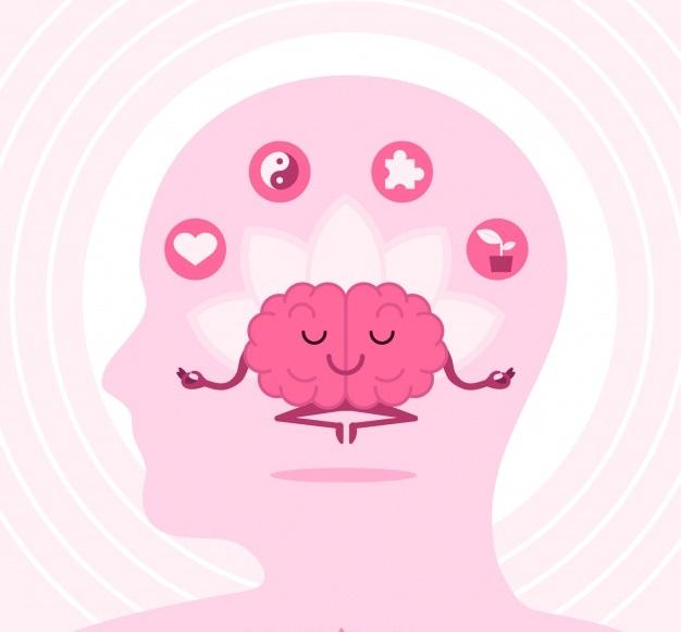 تعریف ذهن آگاهی