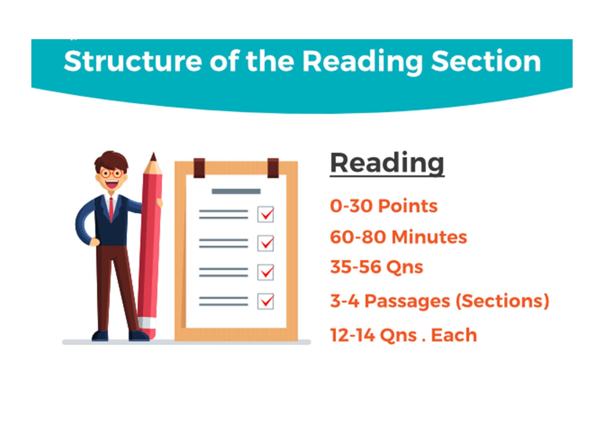 تقویت مهارت خواندن آزمون تافل